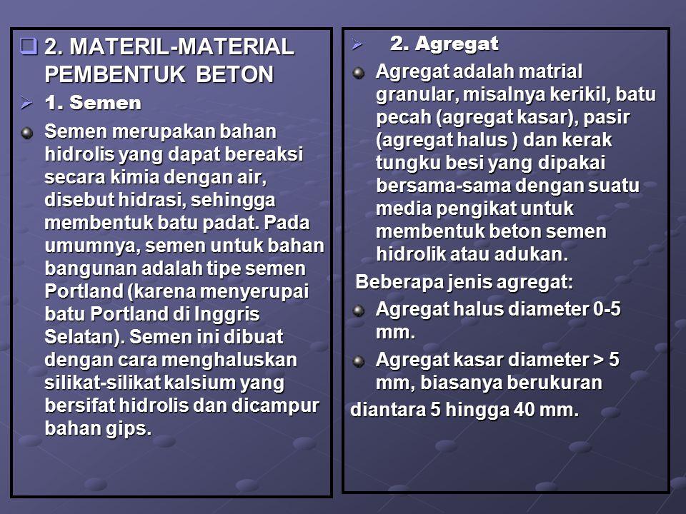 2. MATERIL-MATERIAL PEMBENTUK BETON