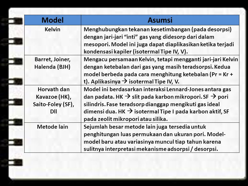Barret, Joiner, Halenda (BJH) Horvath dan Kavazoe (HK),