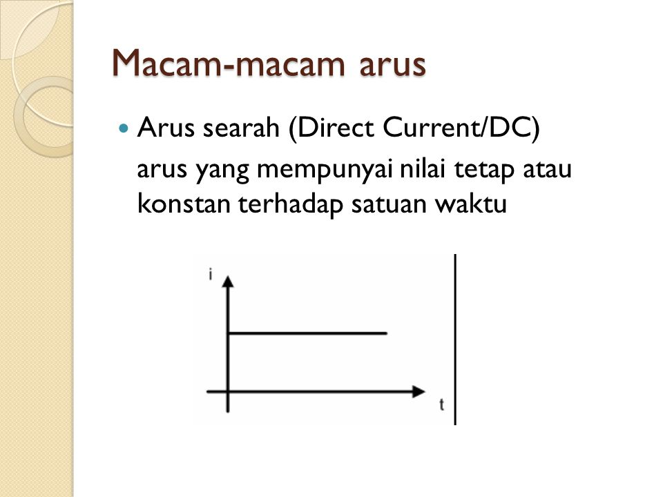 Macam-macam arus Arus searah (Direct Current/DC)