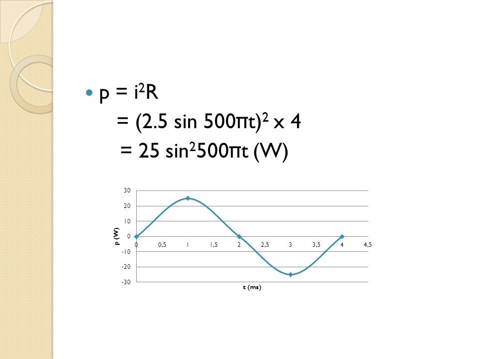 p = i2R = (2.5 sin 500πt)2 x 4 = 25 sin2500πt (W)