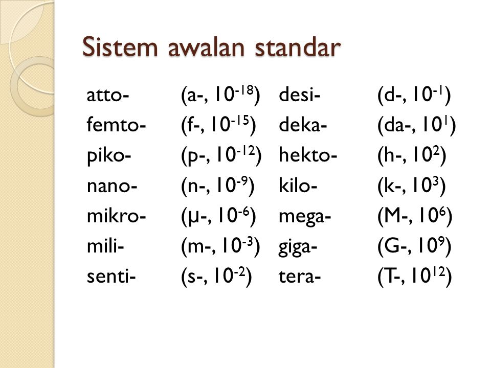 Sistem awalan standar