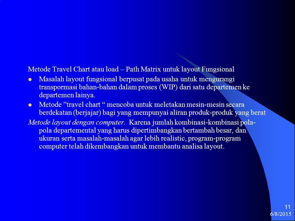 Metode Travel Chart atau load – Path Matrix untuk layout Fungsional