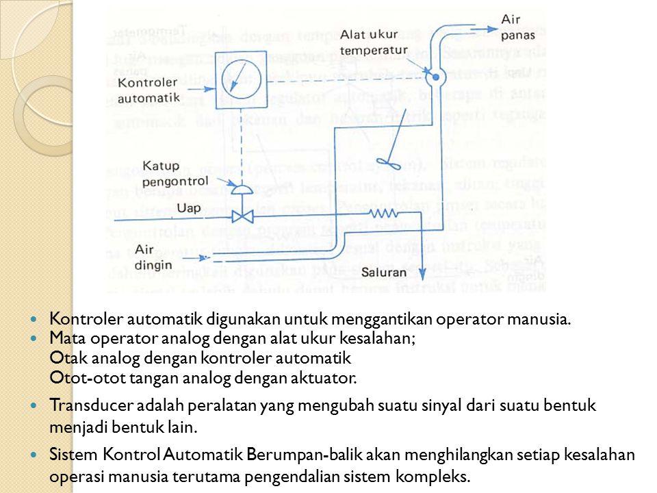 Kontroler automatik digunakan untuk menggantikan operator manusia.