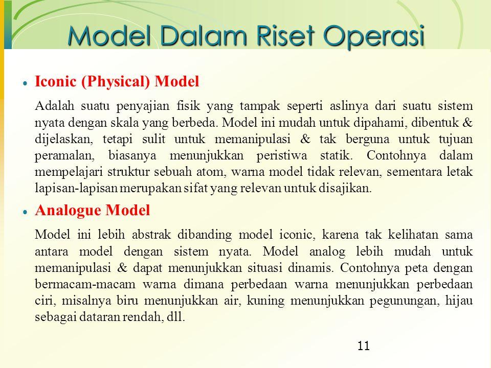 Model Dalam Riset Operasi