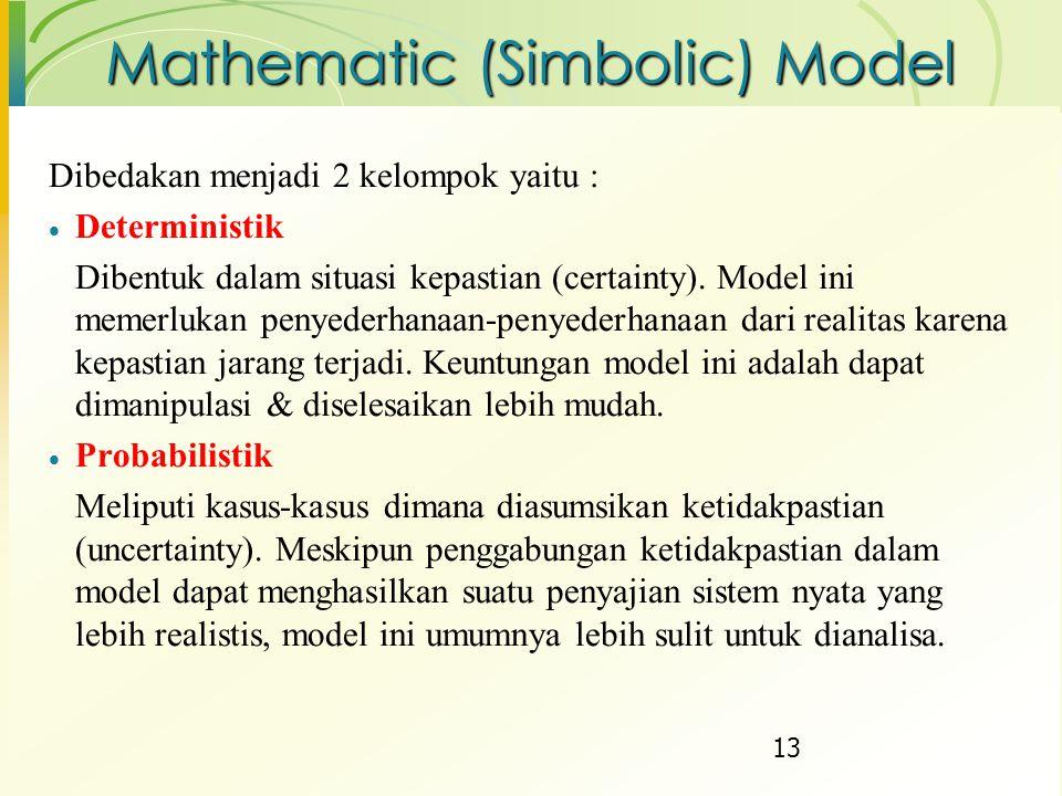 Mathematic (Simbolic) Model