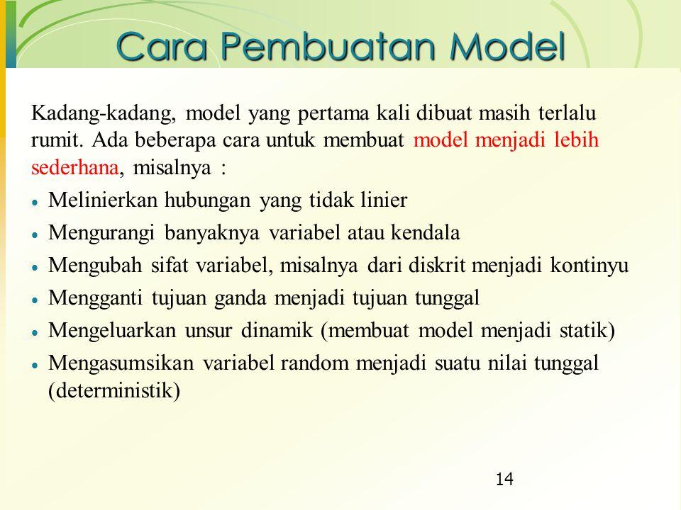 Cara Pembuatan Model