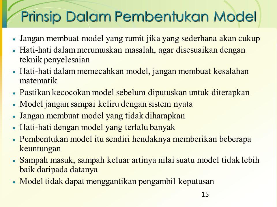 Prinsip Dalam Pembentukan Model