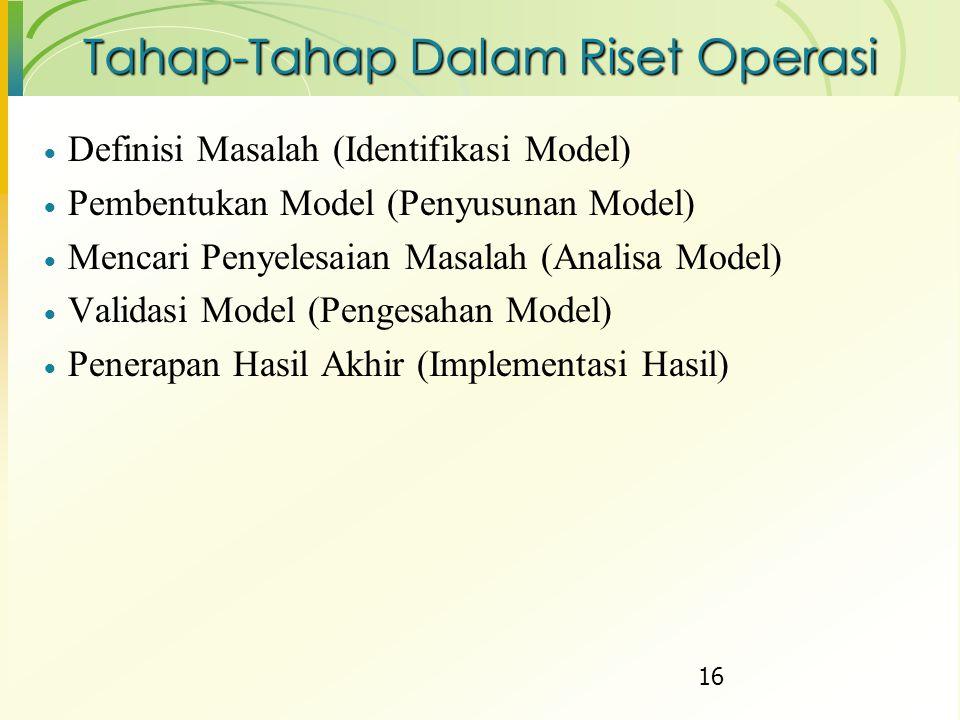 Tahap-Tahap Dalam Riset Operasi