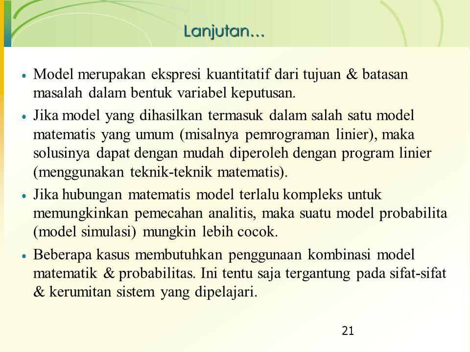 Lanjutan… Model merupakan ekspresi kuantitatif dari tujuan & batasan masalah dalam bentuk variabel keputusan.
