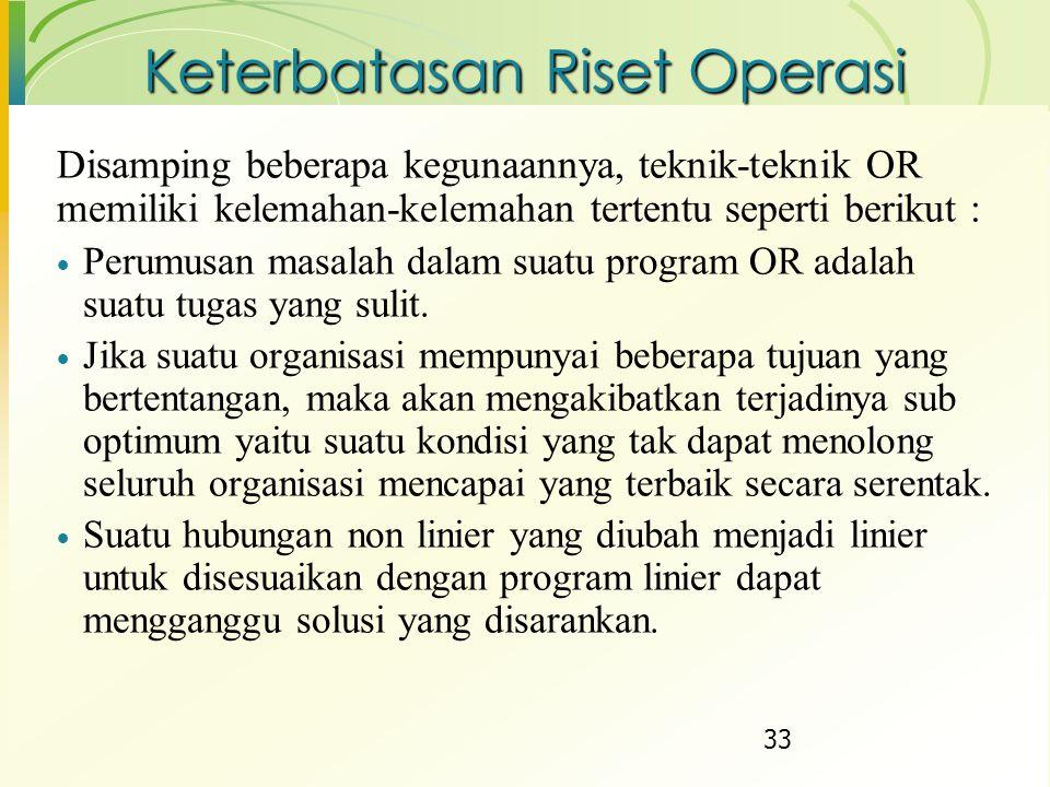 Keterbatasan Riset Operasi