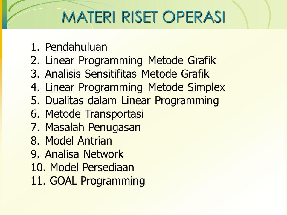 MATERI RISET OPERASI Pendahuluan Linear Programming Metode Grafik