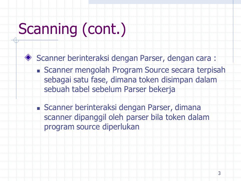 Scanning (cont.) Scanner berinteraksi dengan Parser, dengan cara :