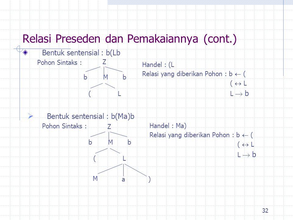 Relasi Preseden dan Pemakaiannya (cont.)