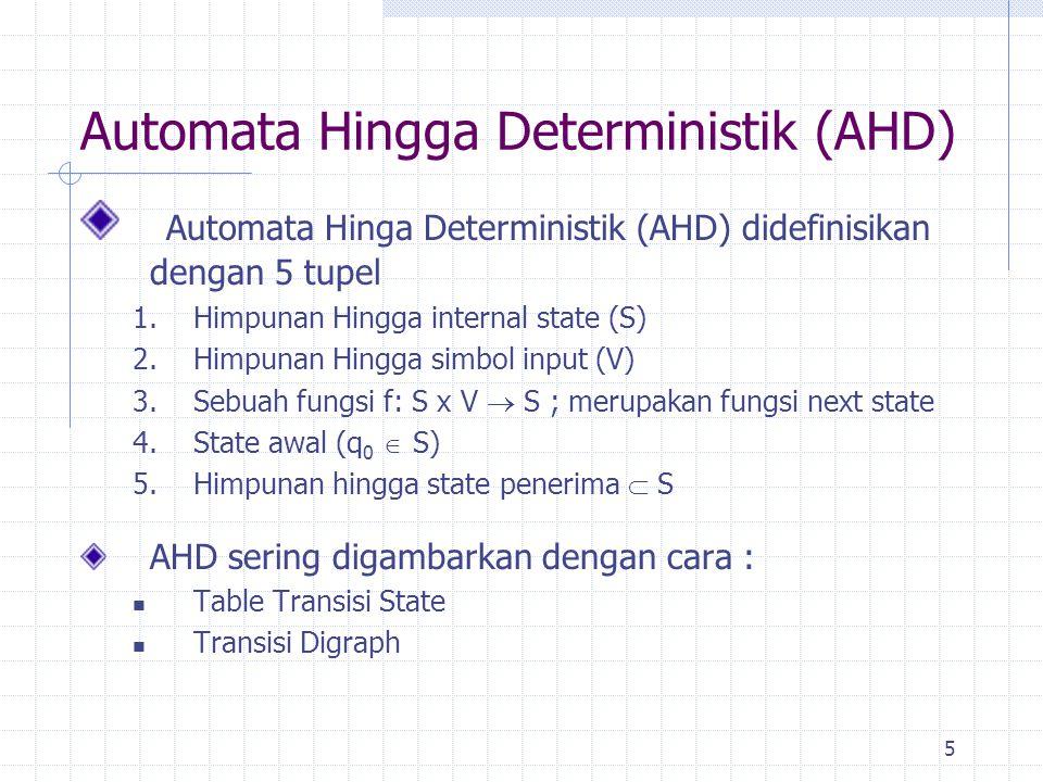 Automata Hingga Deterministik (AHD)