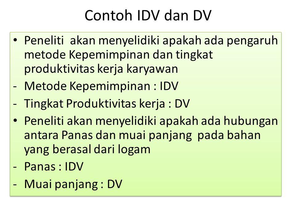 Contoh IDV dan DV Peneliti akan menyelidiki apakah ada pengaruh metode Kepemimpinan dan tingkat produktivitas kerja karyawan.