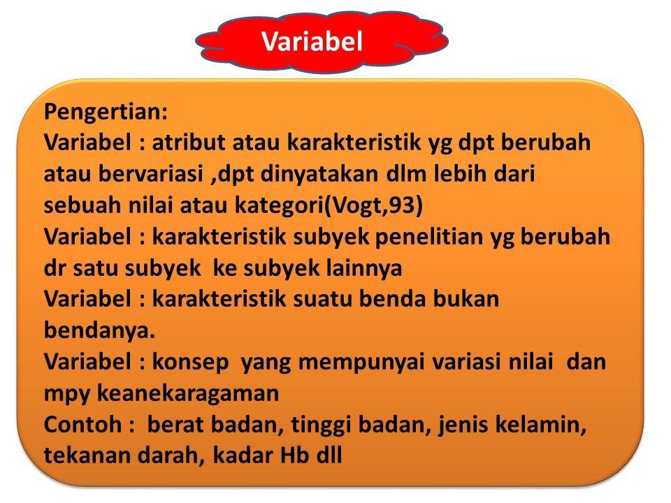Variabel Pengertian: