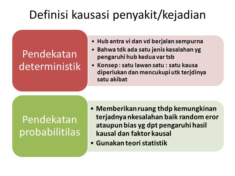 Definisi kausasi penyakit/kejadian