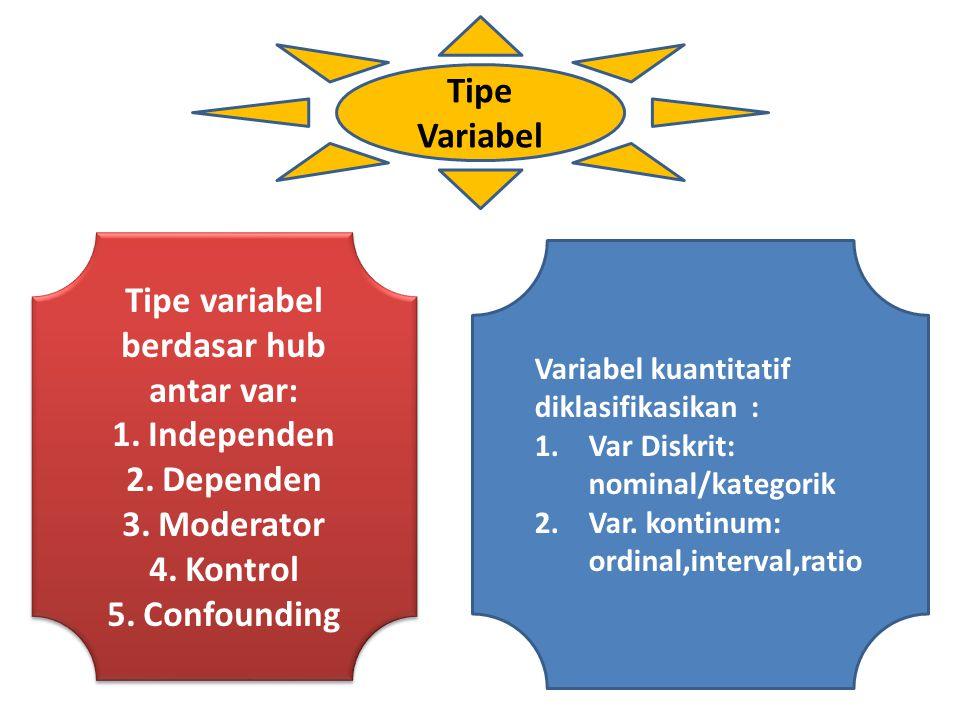 Tipe variabel berdasar hub antar var: