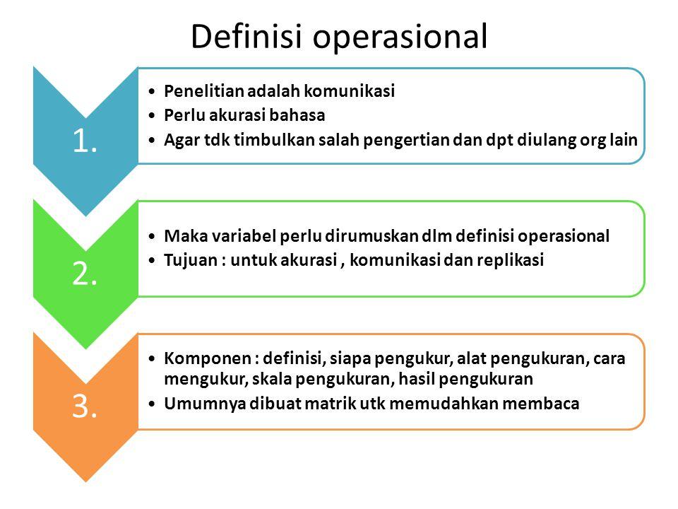 Definisi operasional 1. Penelitian adalah komunikasi. Perlu akurasi bahasa. Agar tdk timbulkan salah pengertian dan dpt diulang org lain.