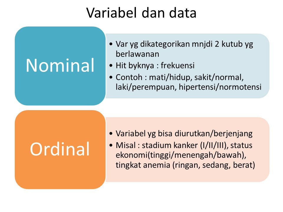 Variabel dan data Nominal