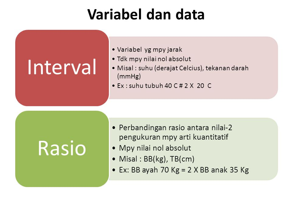 Variabel dan data Variabel yg mpy jarak Tdk mpy nilai nol absolut