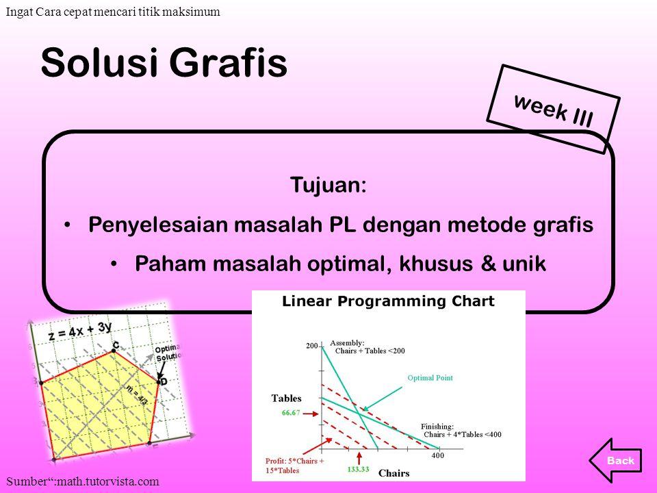 . Solusi Grafis week III Tujuan:
