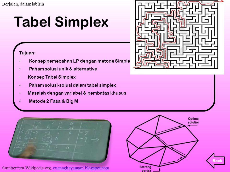 . Tabel Simplex week V Berjalan, dalam labirin Tujuan: