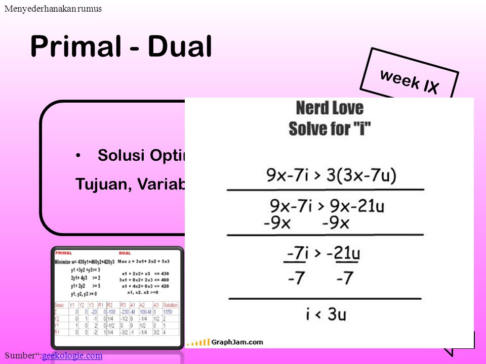 . Primal - Dual week IX Tujuan: