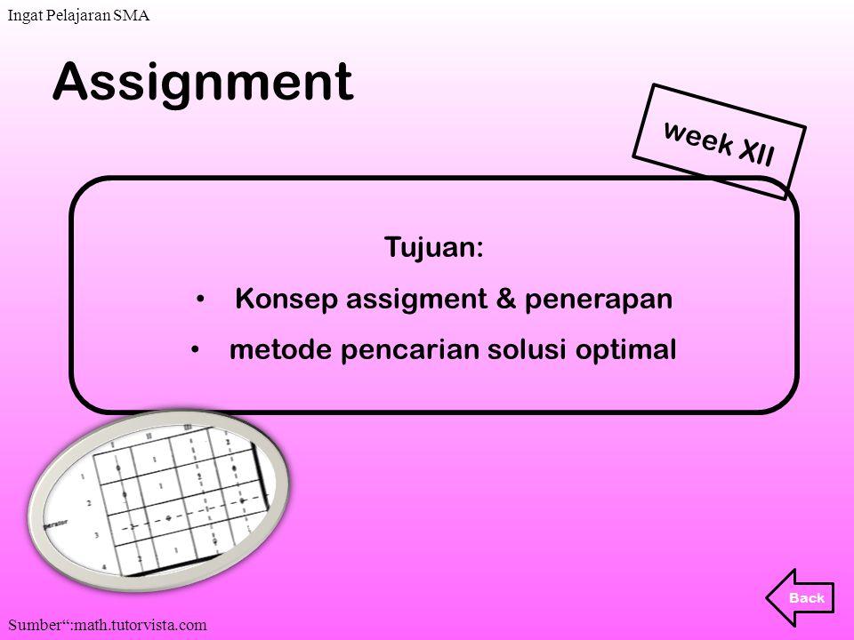 . Assignment week XII Tujuan: Konsep assigment & penerapan