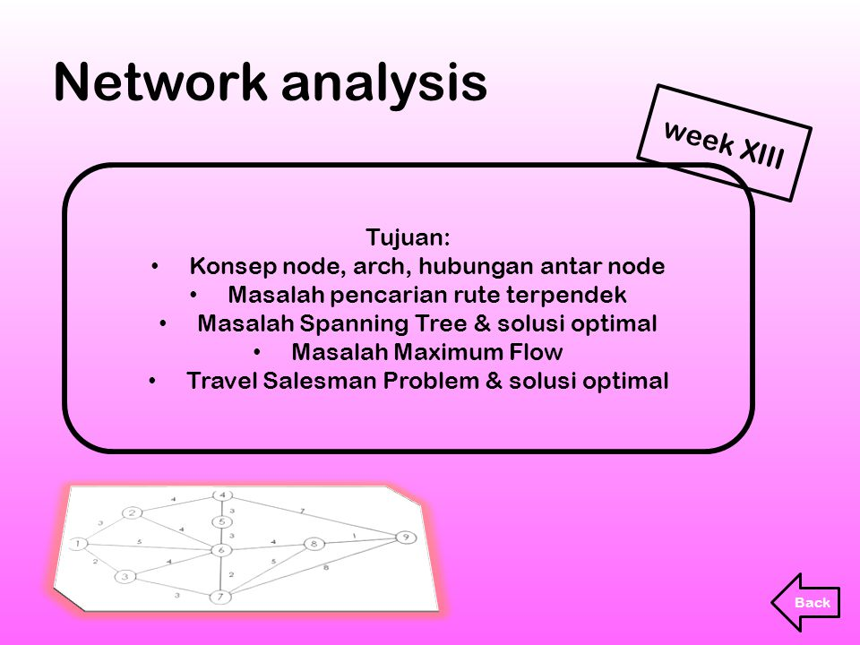 . Network analysis week XIII Tujuan: