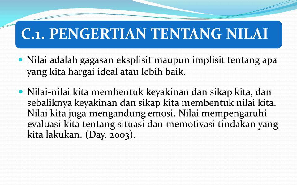 C.1. PENGERTIAN TENTANG NILAI