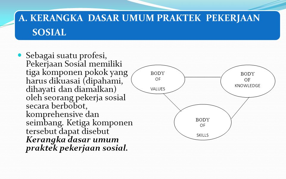 A. KERANGKA DASAR UMUM PRAKTEK PEKERJAAN SOSIAL