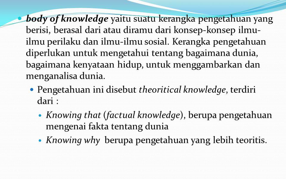 body of knowledge yaitu suatu kerangka pengetahuan yang berisi, berasal dari atau diramu dari konsep-konsep ilmu-ilmu perilaku dan ilmu-ilmu sosial. Kerangka pengetahuan diperlukan untuk mengetahui tentang bagaimana dunia, bagaimana kenyataan hidup, untuk menggambarkan dan menganalisa dunia.