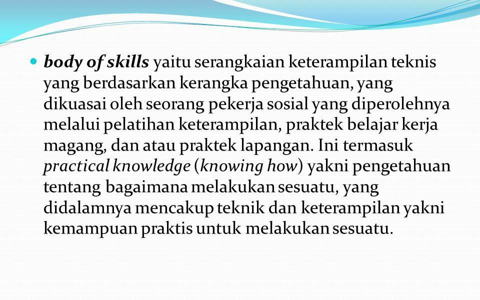 body of skills yaitu serangkaian keterampilan teknis yang berdasarkan kerangka pengetahuan, yang dikuasai oleh seorang pekerja sosial yang diperolehnya melalui pelatihan keterampilan, praktek belajar kerja magang, dan atau praktek lapangan.