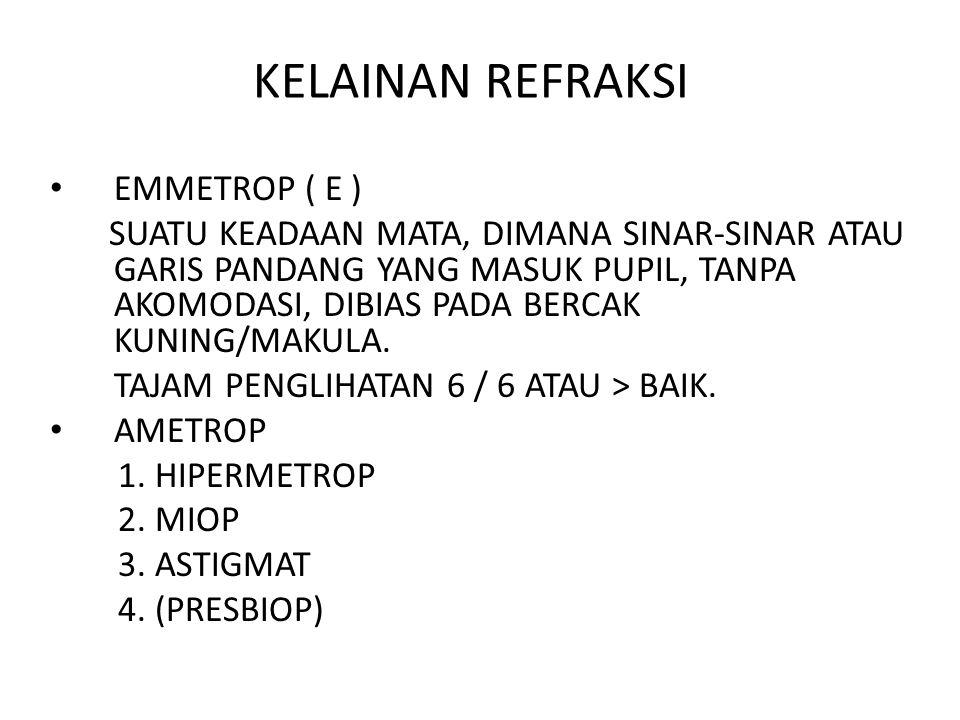 KELAINAN REFRAKSI EMMETROP ( E )