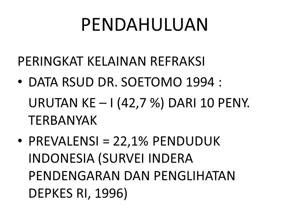 PENDAHULUAN PERINGKAT KELAINAN REFRAKSI DATA RSUD DR. SOETOMO 1994 :