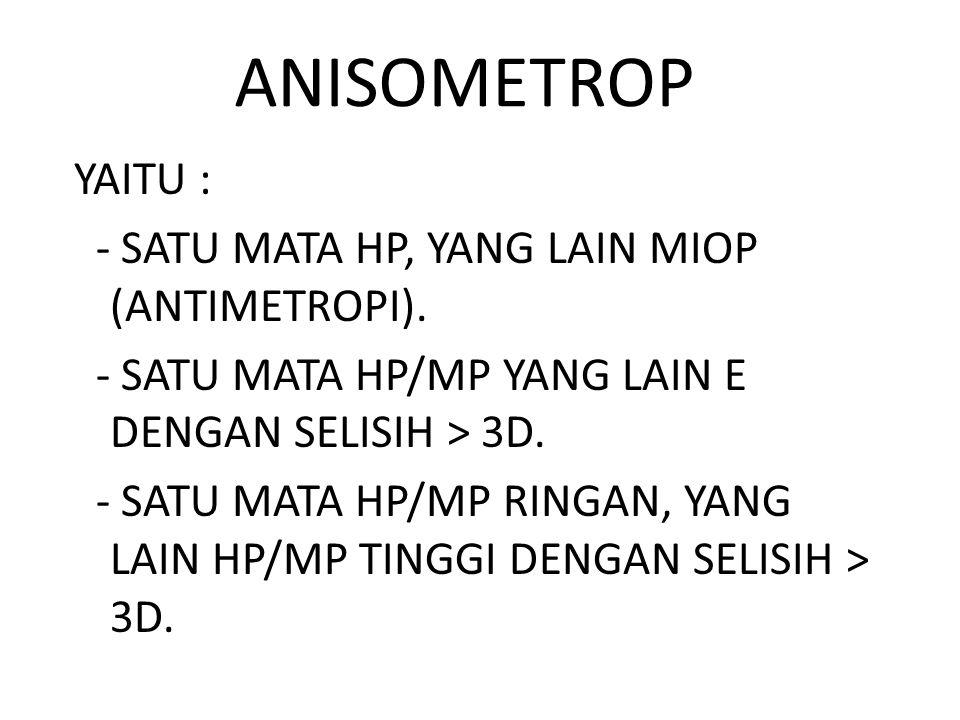 ANISOMETROP
