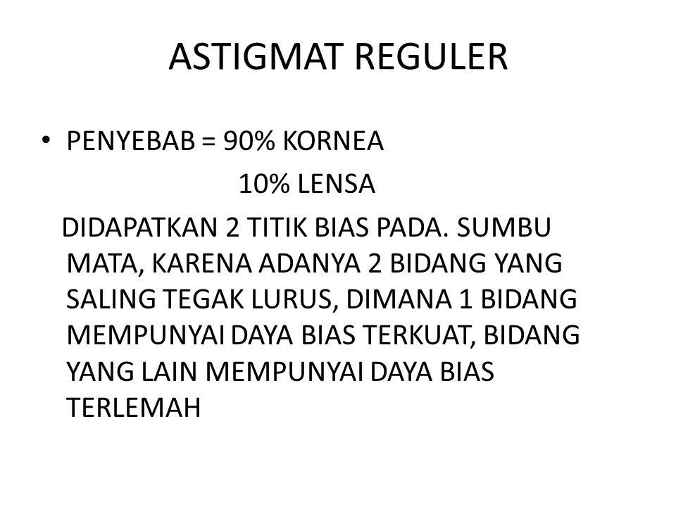 ASTIGMAT REGULER PENYEBAB = 90% KORNEA 10% LENSA