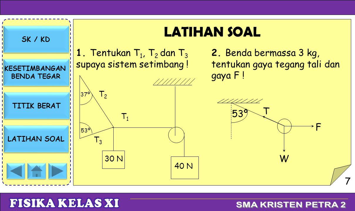 LATIHAN SOAL 1. Tentukan T1, T2 dan T3 supaya sistem setimbang !