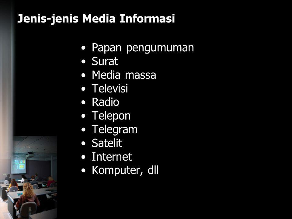 Jenis-jenis Media Informasi
