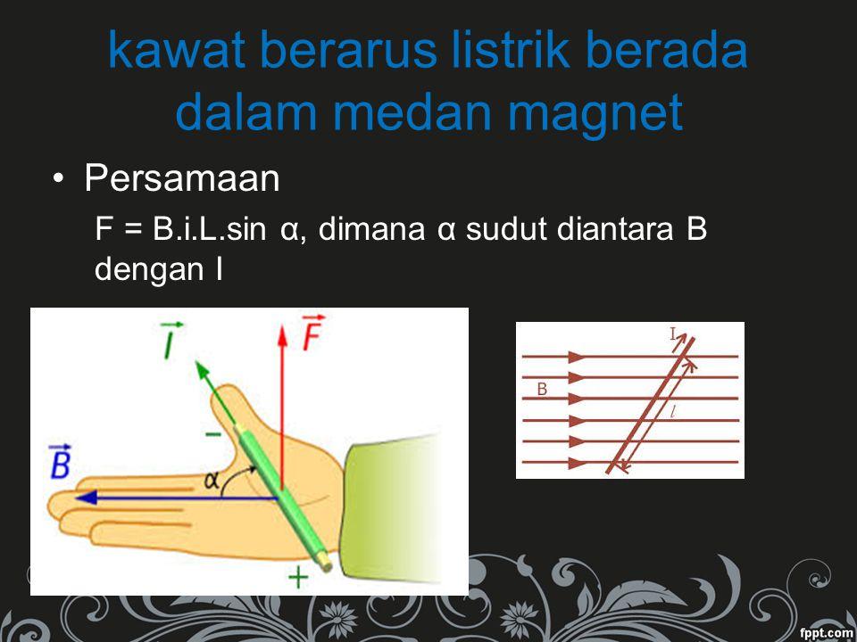 kawat berarus listrik berada dalam medan magnet