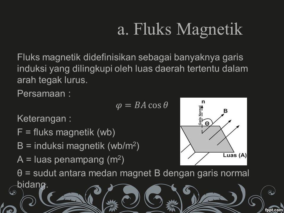 a. Fluks Magnetik