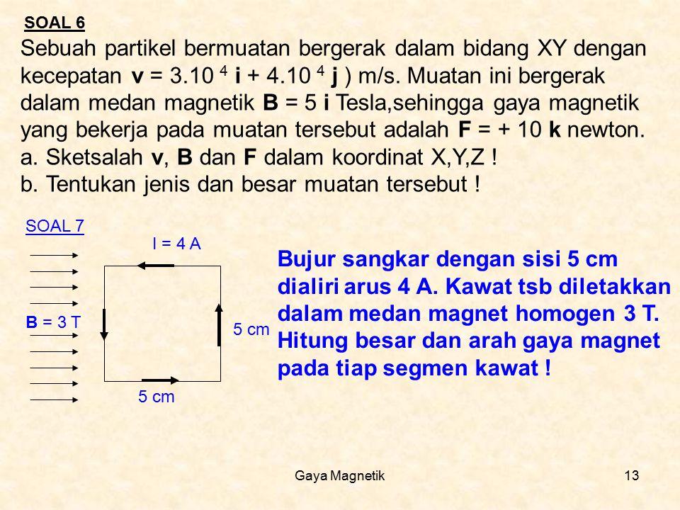 Sebuah partikel bermuatan bergerak dalam bidang XY dengan