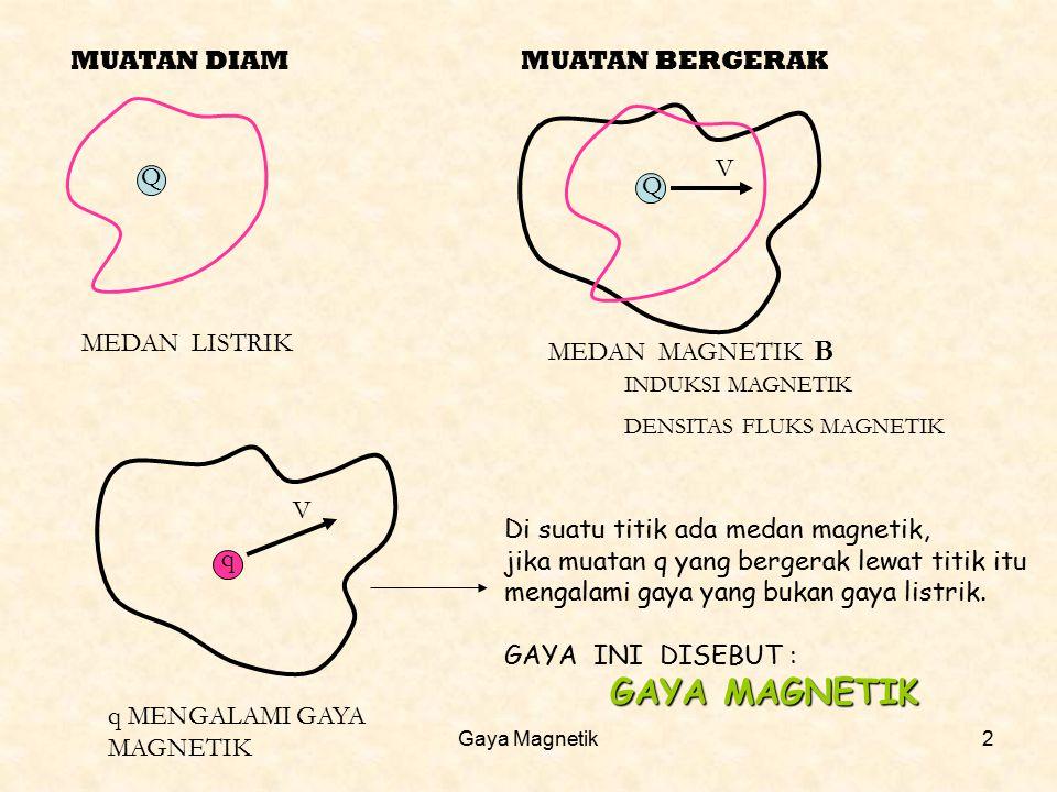 Di suatu titik ada medan magnetik,