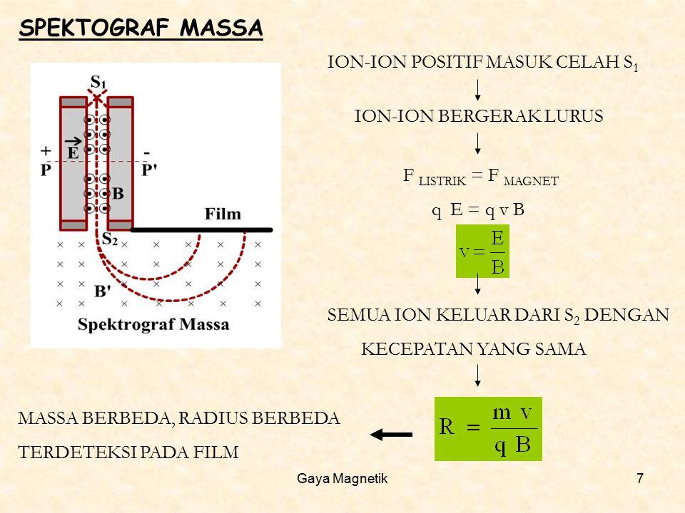 SPEKTOGRAF MASSA ION-ION POSITIF MASUK CELAH S1 ION-ION BERGERAK LURUS