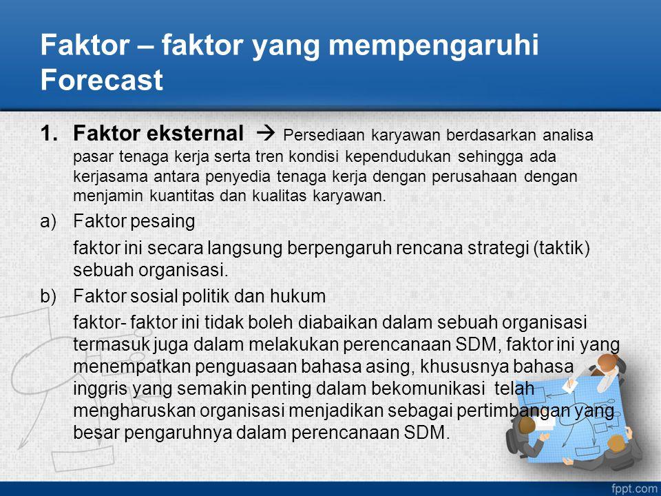 Faktor – faktor yang mempengaruhi Forecast