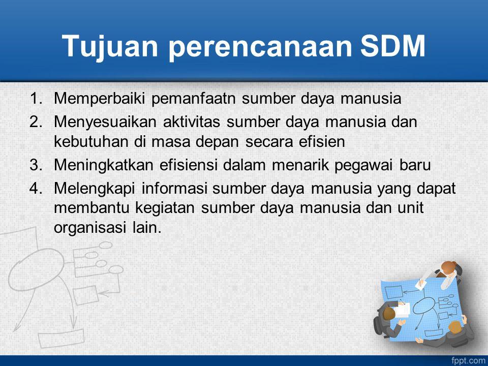 Tujuan perencanaan SDM