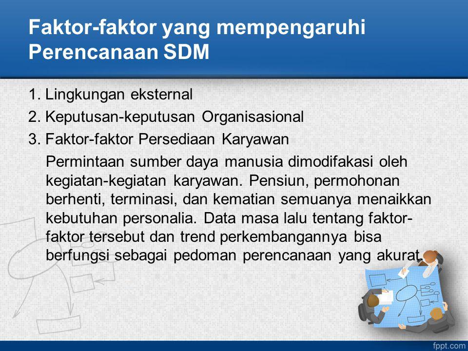 Faktor-faktor yang mempengaruhi Perencanaan SDM
