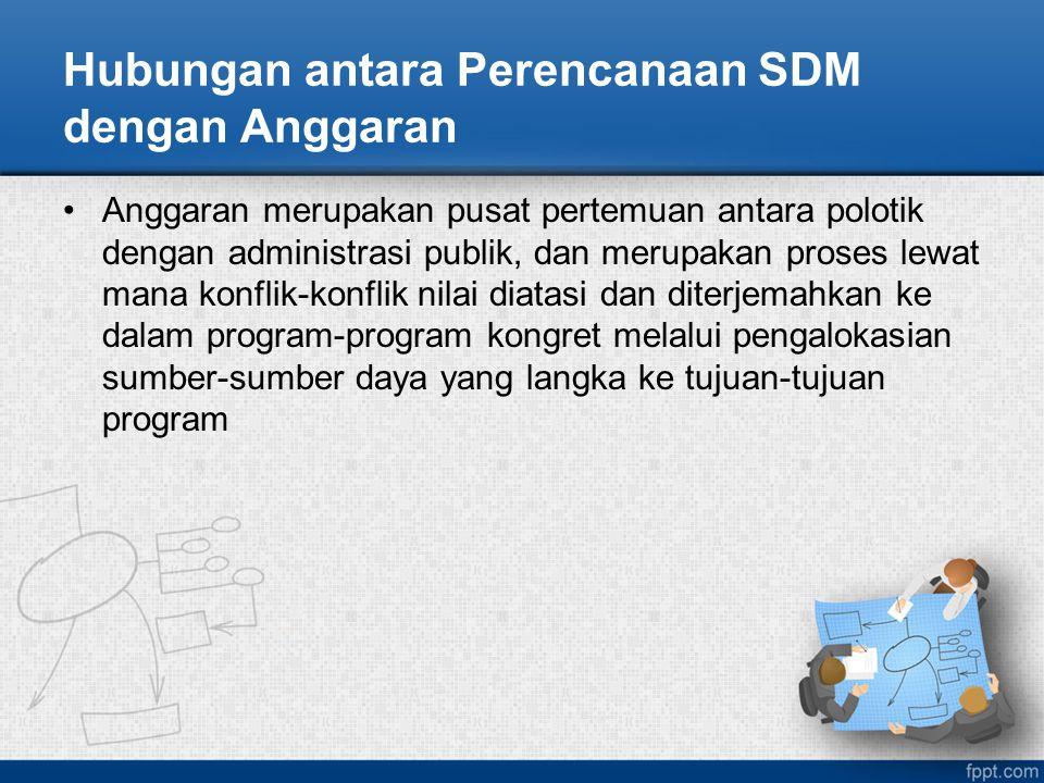 Hubungan antara Perencanaan SDM dengan Anggaran