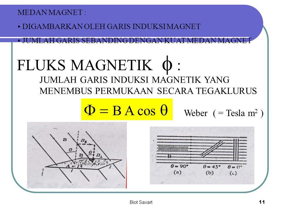FLUKS MAGNETIK f : F = B A cos q JUMLAH GARIS INDUKSI MAGNETIK YANG